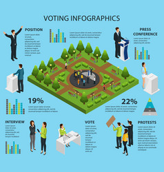 Isometric voting infographic concept vector