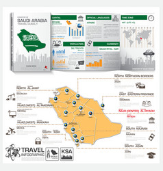 Kingdom Of Saudi Arabia Travel Guide Book Business vector