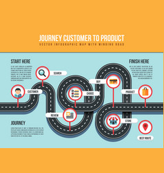 journey customer to product infographic map vector image vector image