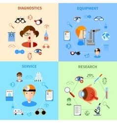 Ophthalmology and eyesight icons set vector