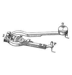 planimeter vintage vector image