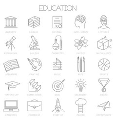 thin line online education icon set vector image