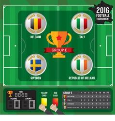 European Soccer Cup - Group E vector image