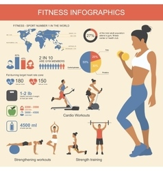 Fitness infographics elements vector image