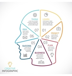 Brain linear infographic template vector