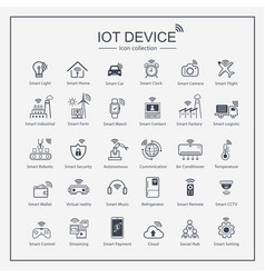modern internet things icon set symbols vector image