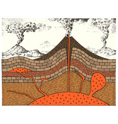 Cross section of a volcano engraved mountains vector