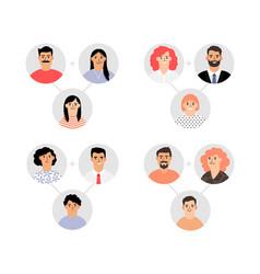 Genetic modeling family vector
