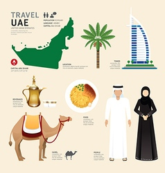 UAE United Arab Emirates Flat Icons Design vector image