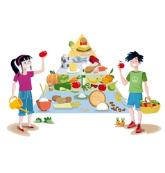 Kids and Food Guide Pyramid vector