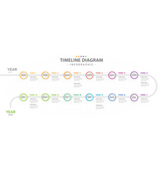 infographic monthly timeline diagram calendar vector image