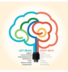 Left right brain function creative concept vector image