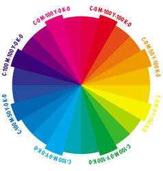 24 parts color wheel with numbers cmyk amount vector image