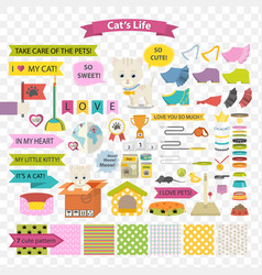 cat and care cartoon element vector image