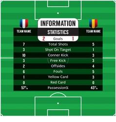 Football Information Statistics vector