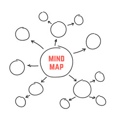 Simple black hand drawn mind map vector
