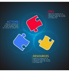 Idea resources actions infographic diagram vector image