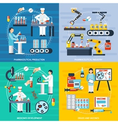 Pharmaceutical Production Concept Icons Set vector image vector image