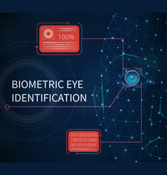 Biometric eye identification poster vector