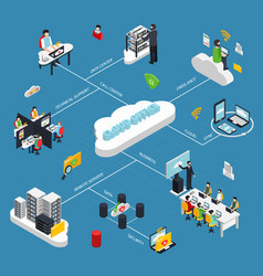 cloud office isometric flowchart vector image