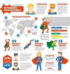 Super hero infographic vector