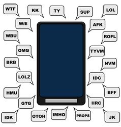 Texting lingo vector image