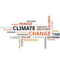 Word cloud climate change vector