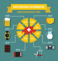 switzerland infographic concept flat style vector image vector image