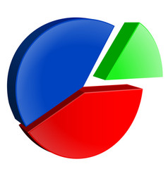 Pie chart colored diagram vector