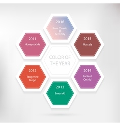 Color of the year concept vector