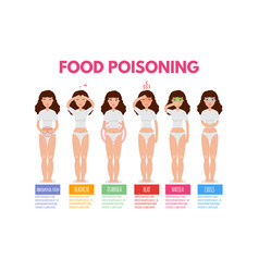woman having food poisoning symptoms diarrhea vector image