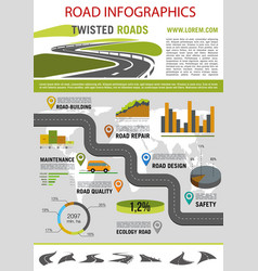 Road construction infographic template design vector