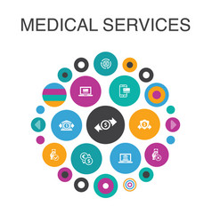 Medical services infographic circle concept smart vector