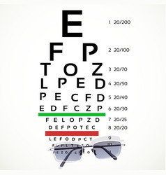 Table for eyesight test with glasses vector