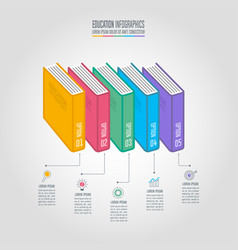 Books with timeline infographic design vector