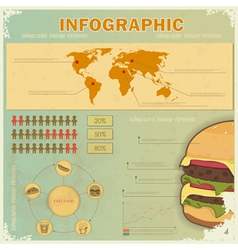 vintage infographics vector image vector image