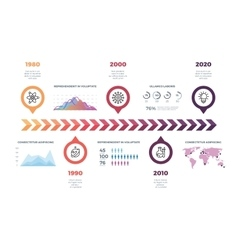 Timeline infographic template with world vector image vector image
