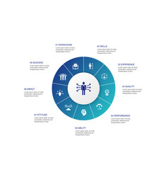 Competence infographic 10 steps circle design vector