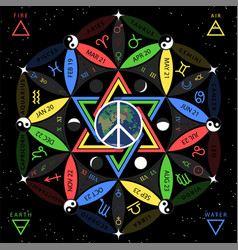 Astrological zodiac peace horoscope on flower of vector