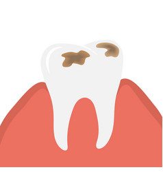Decay and destroy tooth or dental caries vector