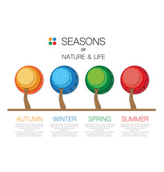 nature seasons trees background vector image