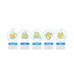 Children abduction and trade infographic template vector