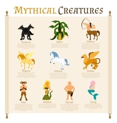 Mythical Creatures Infographics vector image