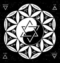 Astrological zodiac horoscope on flower life vector