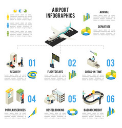 Isometric airport infographic concept vector