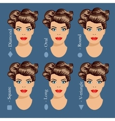 Set of different woman face shapes 1 vector image