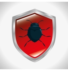 Shield protection informatic virus vector