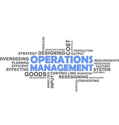 word cloud operations management vector image