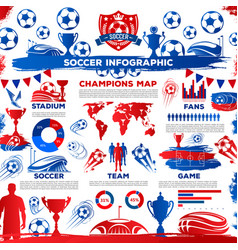 infographic for soccer sport game vector image
