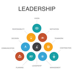Leadership infographic 10 steps concept vector
